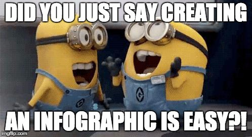How to create infographics - Did you just say creating an infographic is easy? - Minions meme