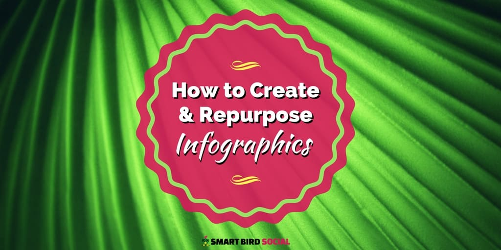 How to Create and Repurpose Infographics