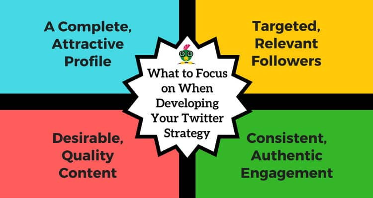 Get More Traffic to Your Website With This Twitter Strategy
